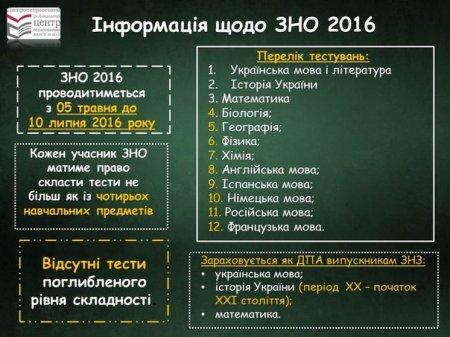 """Пам'ятка абітурієнту """"ЗНО-2016"""""""